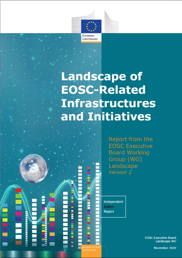 landscape_eosc_infrastructures_initiatives_november.jpg