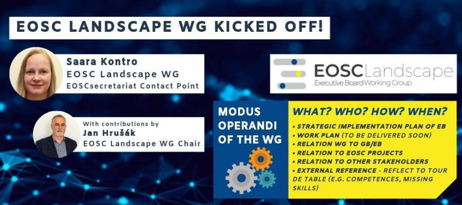 EOSC Landscape WG kicked off!