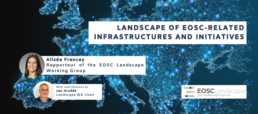 Landscape of EOSC-Related Infrastructures and Initiatives